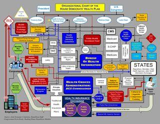 Health_plan_org_chart_jec